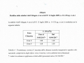 Modifica valori Trasmittanza Termica zone E e F con il 31.03.2017